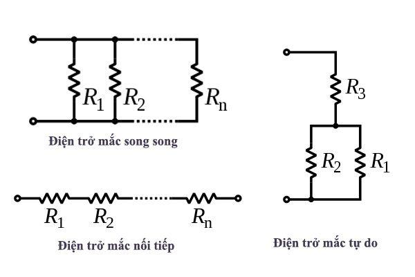 cách mắc điện trở