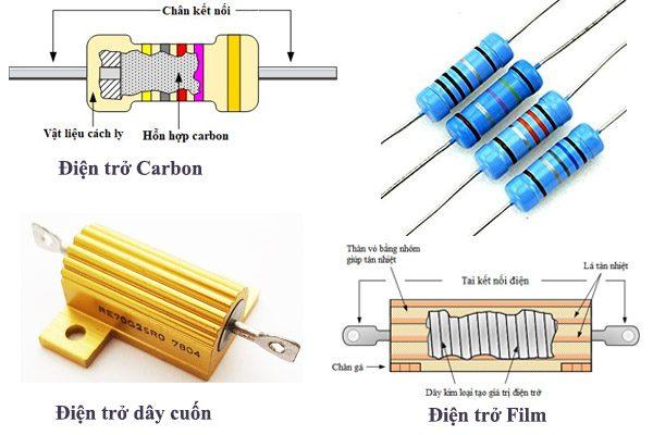 cấu tạo của điện trở