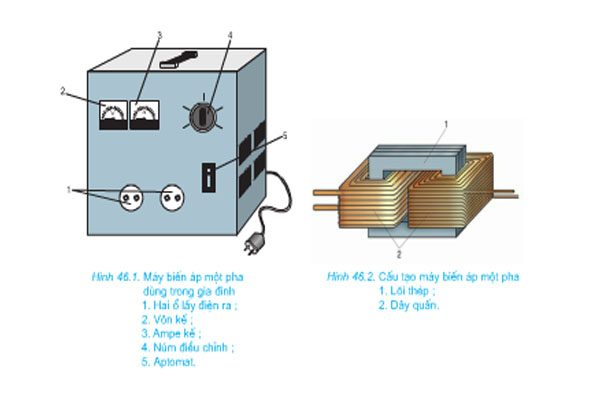 máy biến áp 1 pha là gì