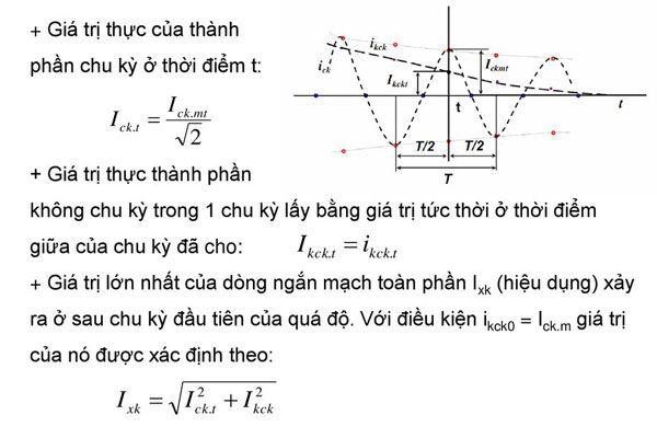 công thức tính dòng ngắn mạch 1 pha