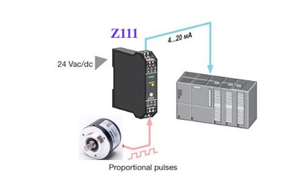 bộ chuyển đổi tín hiệu xung từ encoder ra 4-20ma