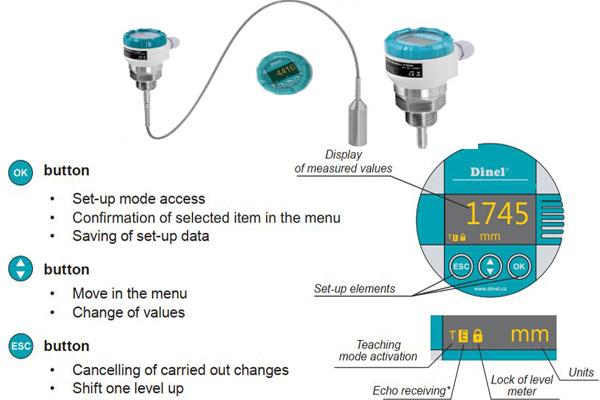 cảm biến đo mực chất lỏng không dẫn điện