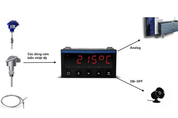 điều khiển nhiệt độ bằng phương pháp pid controller