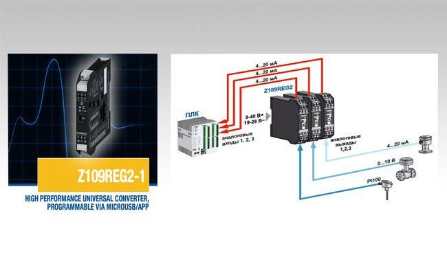 bộ chuyển đổi tín hiệu đa năng 4-20mA