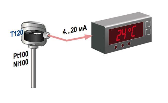Nguyên lý hoạt động bộ chuyển đổi tín hiệu pt100