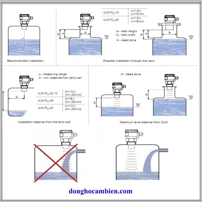 Lưu ý khi đặt cảm biến siêu âm đo mức nước