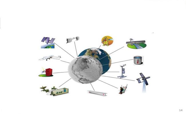 Ứng dụng của sensor trong công nghiệp