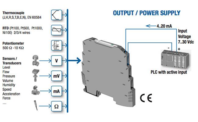 bộ chuyển đổi tín hiệu 4-20ma k121