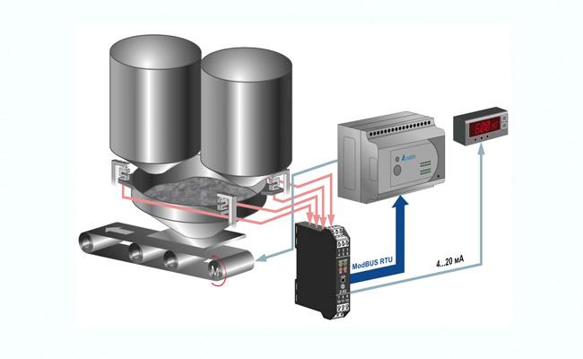 nguyên lý bộ chuyển đổi tín hiệu loadcell