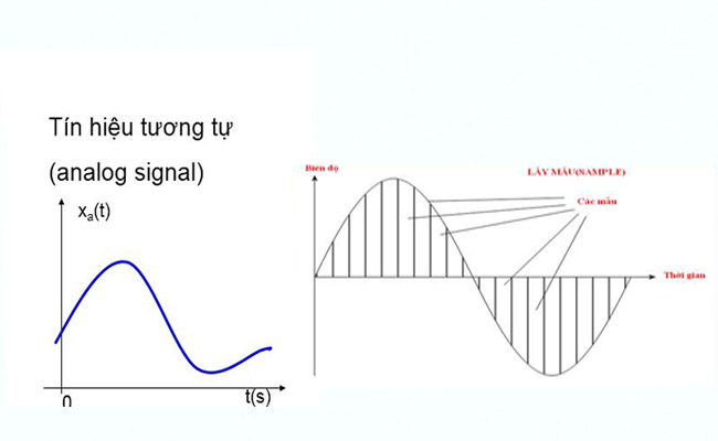 tín hiệu analog