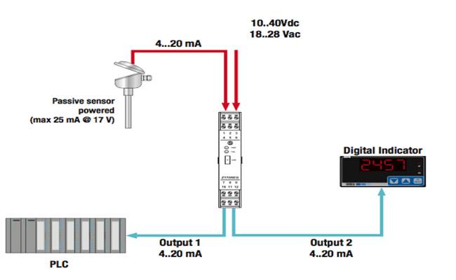 ứng dụng bộ chia tín hiệu analog z170reg11