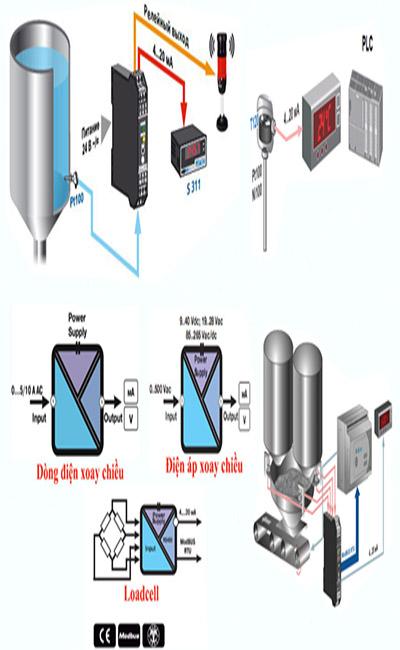 Bộ chuyển đổi tín hiệu 4-20mA 0-10V