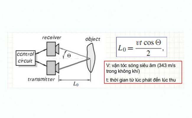 cách tính khoảng cách trong nguyên lý cảm biến siêu âm