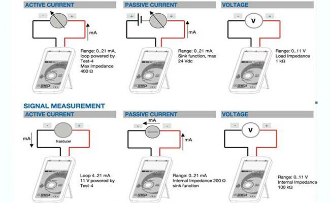 đồng hồ đo dòng điện