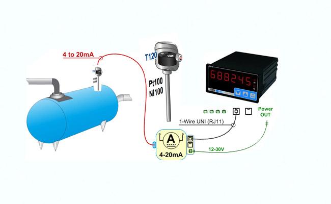 đường truyền tín hiệu 4-20ma khi dùng cảm biến nhiệt