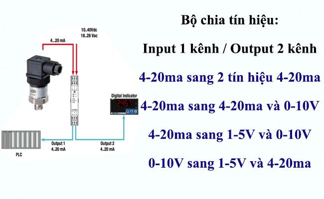 Bộ chia tín hiệu cảm biến áp suất 0-1 bar