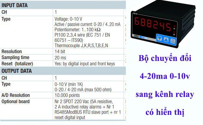 Bộ chuyển đổi tín hiệu 4-20ma sang relay dạng hiển thị