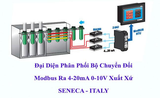 Bộ chuyển đổi tín hiệu modbus ra 0-10v 0-5v -10...10v
