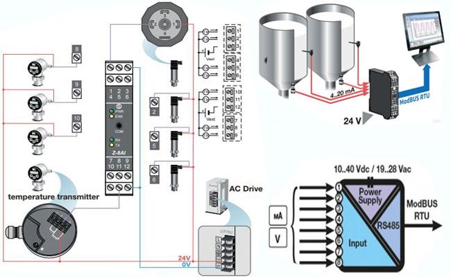 Tổng hợp bộ chuyển đổi tín hiệu analog sang modbus rtuTổng hợp bộ chuyển đổi tín hiệu analog sang modbus rtu