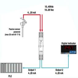 Bộ chia tín hiệu Z170REG