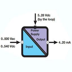 Bộ chuyển đổi AC DC sang 4-20ma 0-10v