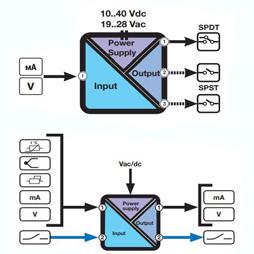 Bộ chuyển đổi tín hiệu analog sang relay