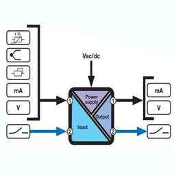 Bộ chuyển đổi tín hiệu ra relay