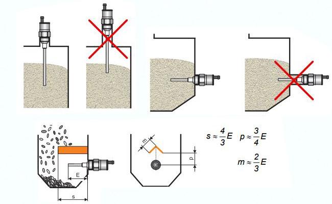 Lắp đặt công tắc mực nước bằng điện dung