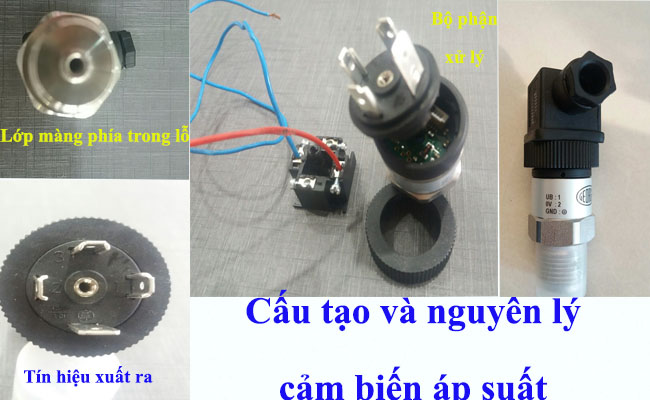 Nguyên lý và cấu tạo cảm biến áp suất 4-20ma