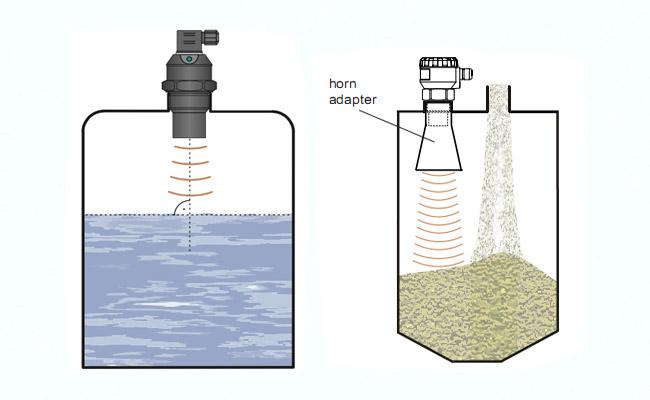 Thiết bị đo mức nước trong bể