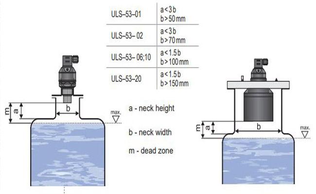 Cảm biến đo mức ULS-53-06