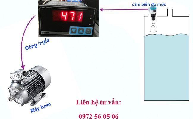 cảm biến siêu âm đo mức nước thải