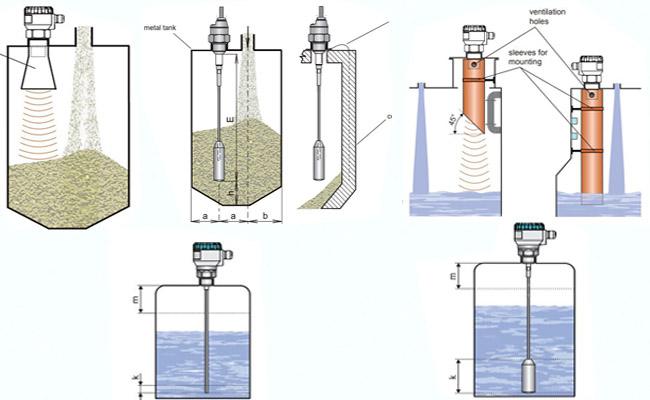 Báo giá cảm biến mực nước Dinel