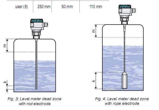 cảm biến siêu âm đo khoảng cách