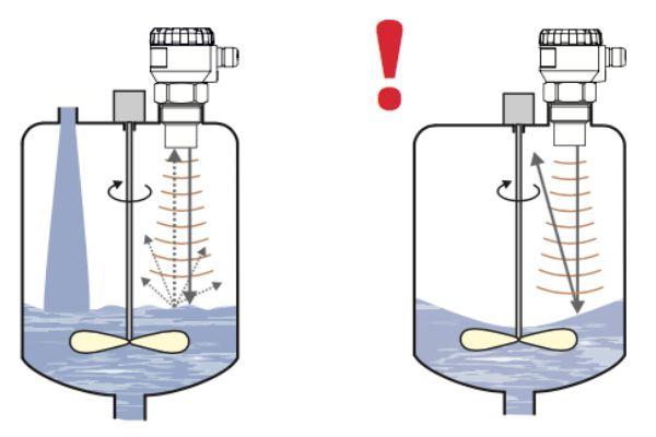 Cách lắp đặt cảm biến đo mức nước 0-2m ULM 70-02