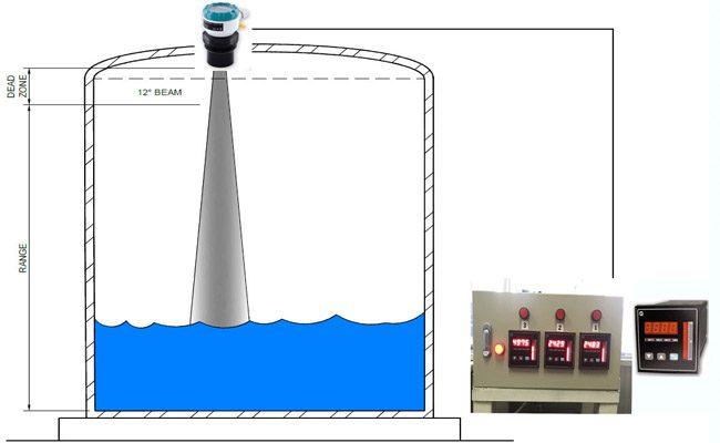 Cảm biến đo mức nước siêu âm ulm70