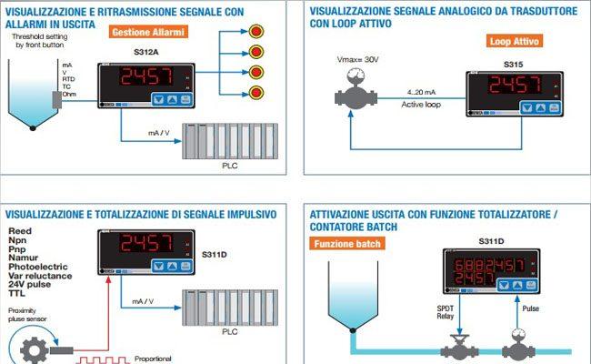 Đồng hồ hiển thị tín hiệu S311A-4-H-O