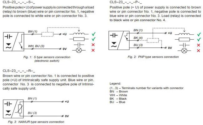 Cách đấu dây cảm biến CLS-23n