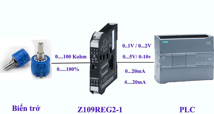 Bộ chuyển đổi biến trở ra 4-20ma Z109REG2-1