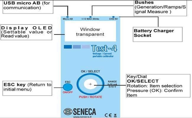 Bộ đo dòng Test-4 Seneca - Italy
