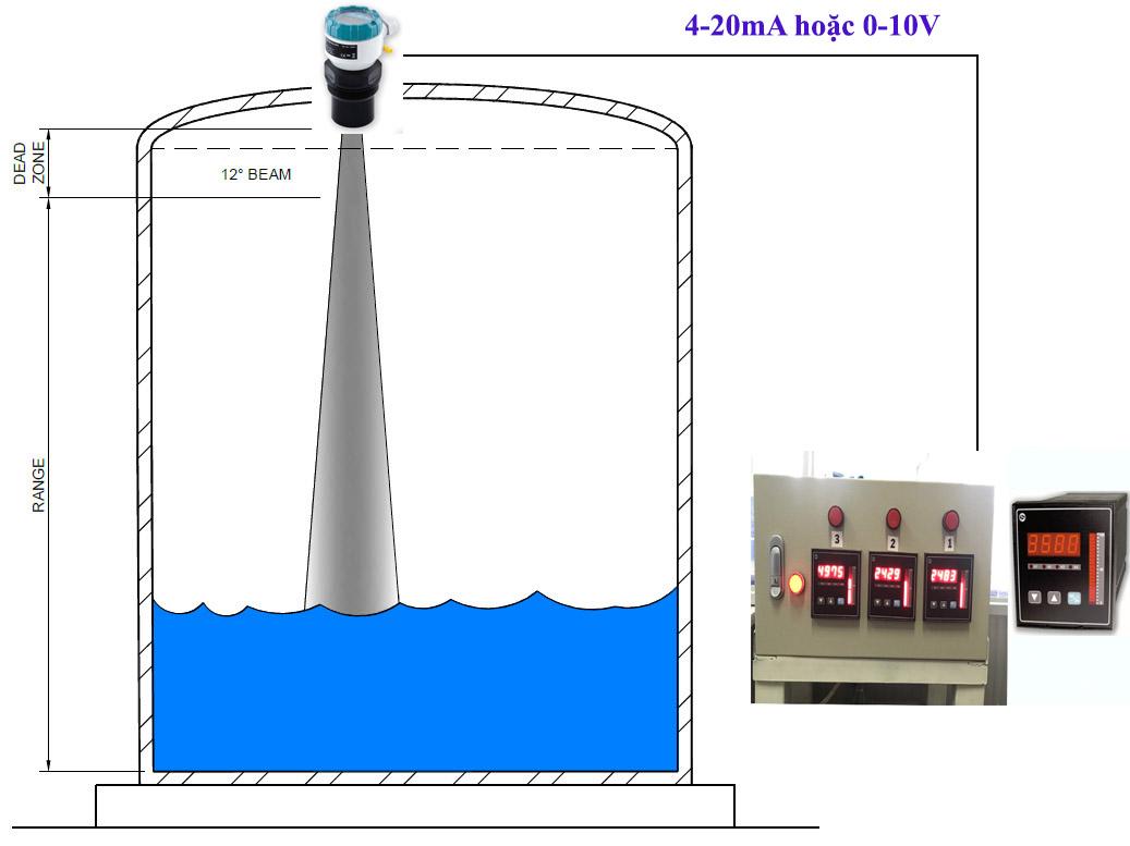 Bộ hiển thị mức nước liên tục S301B-1-R