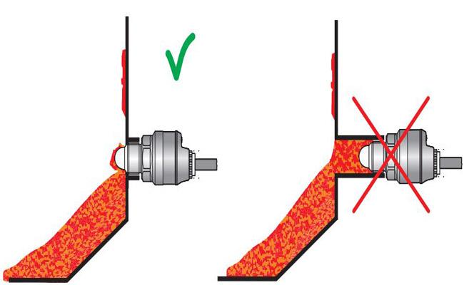 thiết bị đo mức rfls-35n-1e hãng dinel