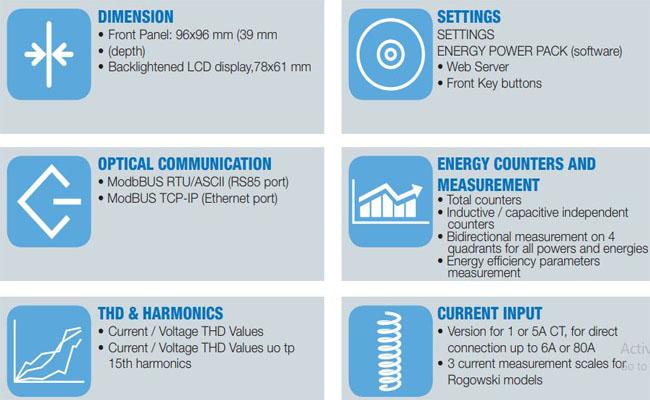 thiết bị đo điện năng seneca S711B6MOD