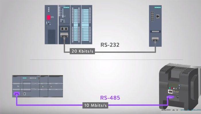 tốc độ baud rs485 truyền trên dây cáp tín hiệu
