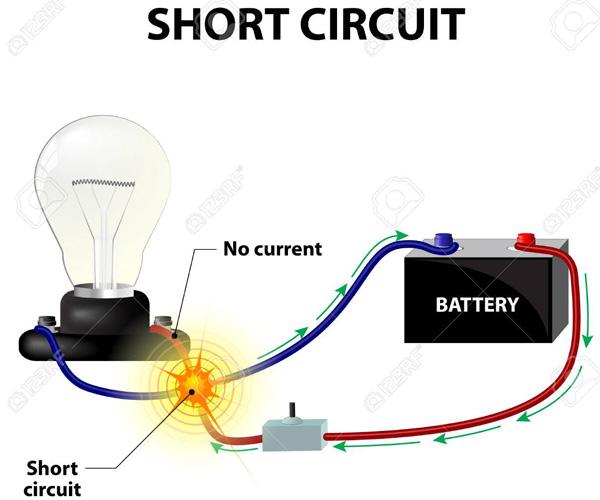 short circuit là gì