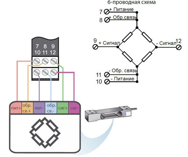 cách đấu dây bộ chuyển đổi tín hiệu loadcell z-sg
