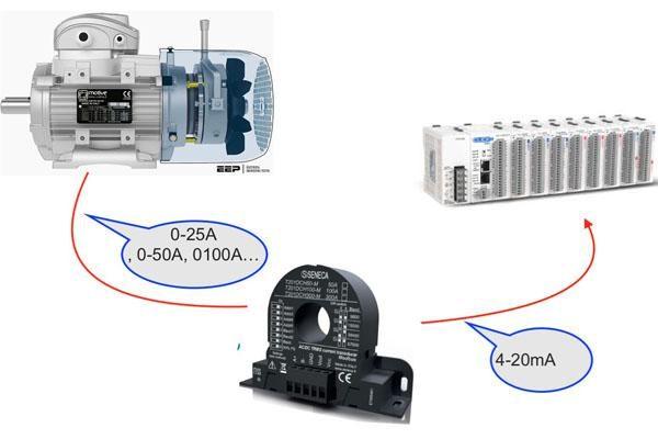 Cảm biến dòng điện 25a 50a 100a ra 4-20ma