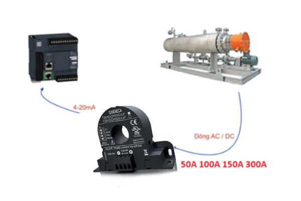 ct đo dòng điện 50a 100a 150a 300a ra 4-20mA