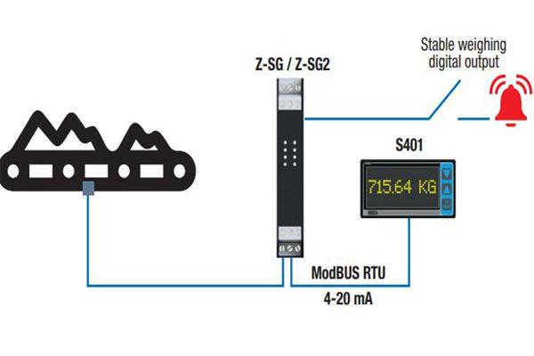 ứng dụng bộ chuyển đổi tín hiệu loadcell z-sg2