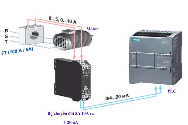 bộ chuyển đổi tín hiệu 5aac sang 4-20ma